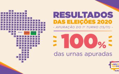 Elecciones Municipales de Brasil: candidatos de 57 ciudades se postularán para el ayuntamiento en la segunda ronda