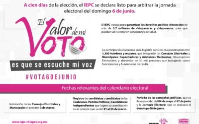 A 100 días de la elección, el IEPC Chiapas se declara listo para arbitrar la jornada electoral del domingo 6 de junio